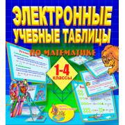 Электронные учебные таблицы по математике. 1-4 классы 2.0...
