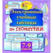 Электронные учебные таблицы по геометрии. 7-9 классы 2.0...