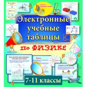 Электронные учебные таблицы по физике. 7-11 классы 2.0...