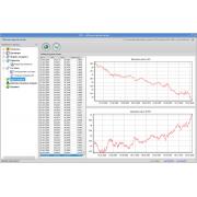 Система Финансового Учета FMS 2.0