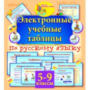 Электронные учебные таблицы по русскому языку. 5-9 классы 2....