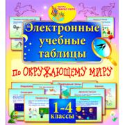 Электронные учебные таблицы к курсу Окружающий мир. 1-4 клас...