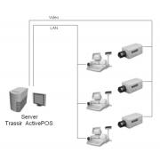 АВТ: Модуль интеграции для 1С: Розница 8 с ActivePOS Основна...
