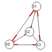 Программа для расчета стохастических сетей 1.2.3.24...