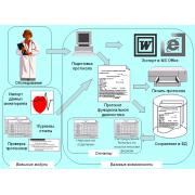 Редактор протоколов функциональной диагностики 1.0 Personal...